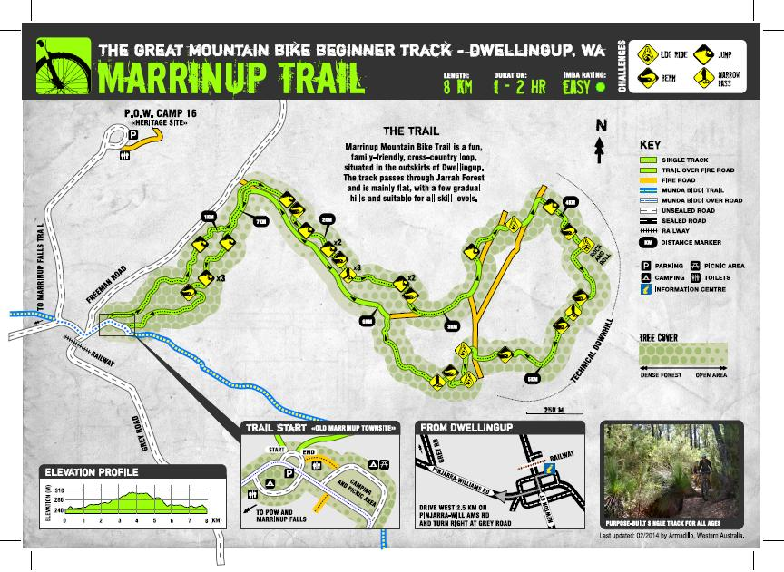 Marrinup Trail Map